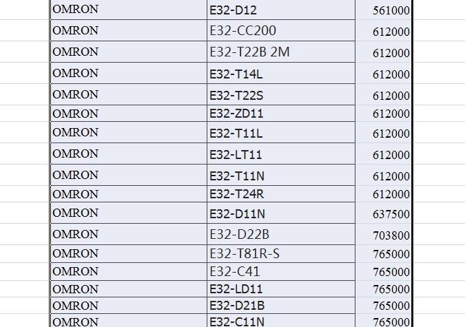 Bảng giá Cảm biến Omron dòng E32